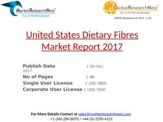 United States Dietary Fibres Market Report 2017.pptx