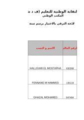 ترقية أساتذة التعليم الثانةي الاإعدادي من الدرجة 3 إلى الدرجة 2 برسم سنة 2007.xlsx