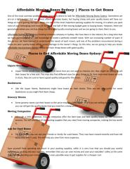 Affordable Moving Boxes Sydney.pdf